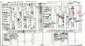 roger-angell-ws-scorecard-expand